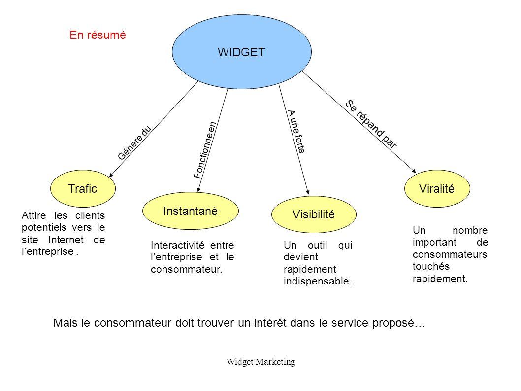 Widget Marketing WIDGET Trafic Instantané Visibilité Viralité En résumé Génère du Fonctionne en A une forte Se répand par Attire les clients potentiel