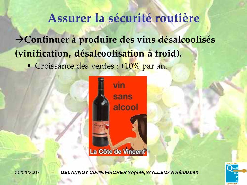 30/01/2007DELANNOY Claire, FISCHER Sophie, WYLLEMAN Sébastien Assurer la sécurité routière Continuer à produire des vins désalcoolisés (vinification,