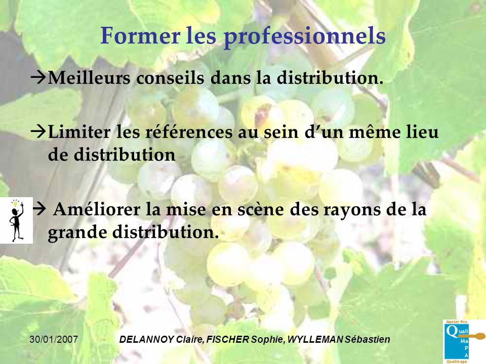 30/01/2007DELANNOY Claire, FISCHER Sophie, WYLLEMAN Sébastien Meilleurs conseils dans la distribution. Limiter les références au sein dun même lieu de