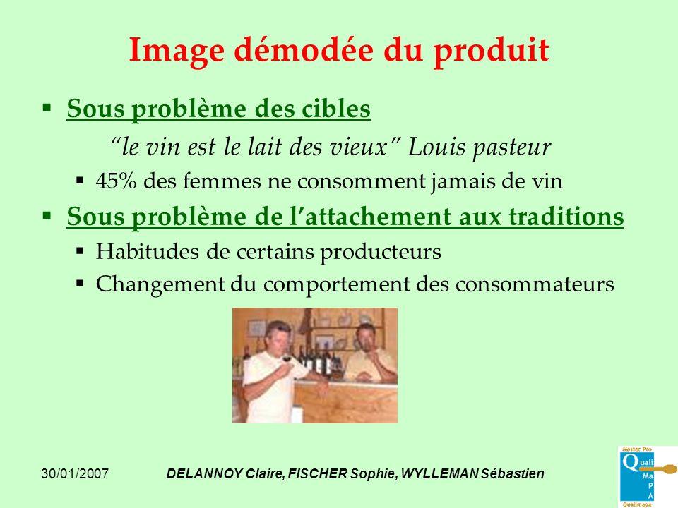 30/01/2007DELANNOY Claire, FISCHER Sophie, WYLLEMAN Sébastien Image démodée du produit Sous problème des ciblesibles le vin est le lait des vieux Loui