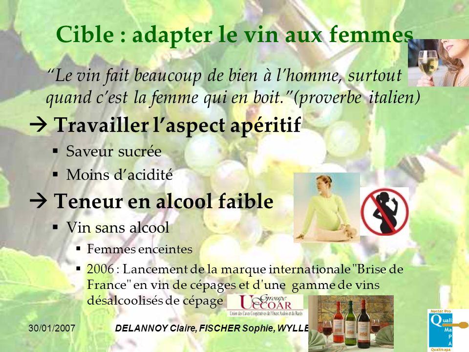 30/01/2007DELANNOY Claire, FISCHER Sophie, WYLLEMAN Sébastien Cible : adapter le vin aux femmes Le vin fait beaucoup de bien à lhomme, surtout quand c