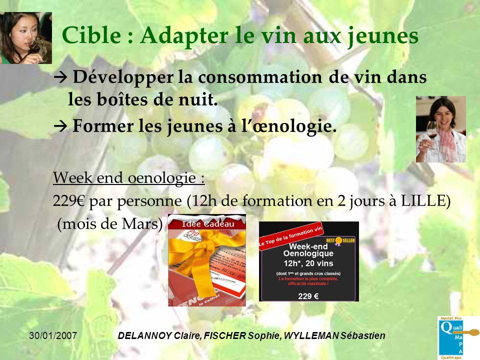 30/01/2007DELANNOY Claire, FISCHER Sophie, WYLLEMAN Sébastien Cible : Adapter le vin aux jeunes Développer la consommation de vin dans les boîtes de n