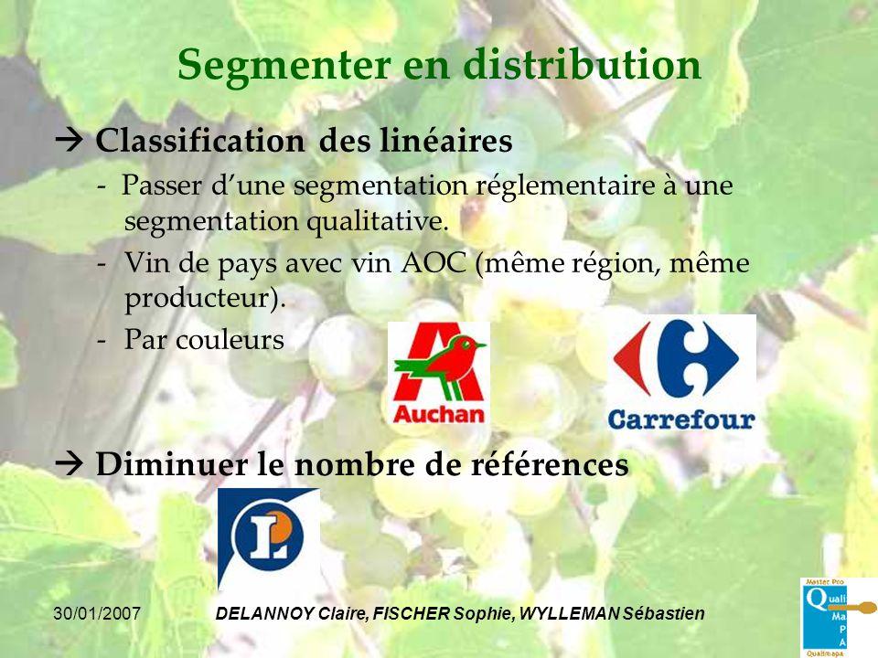 30/01/2007DELANNOY Claire, FISCHER Sophie, WYLLEMAN Sébastien Segmenter en distribution Classification des linéaires - Passer dune segmentation réglem