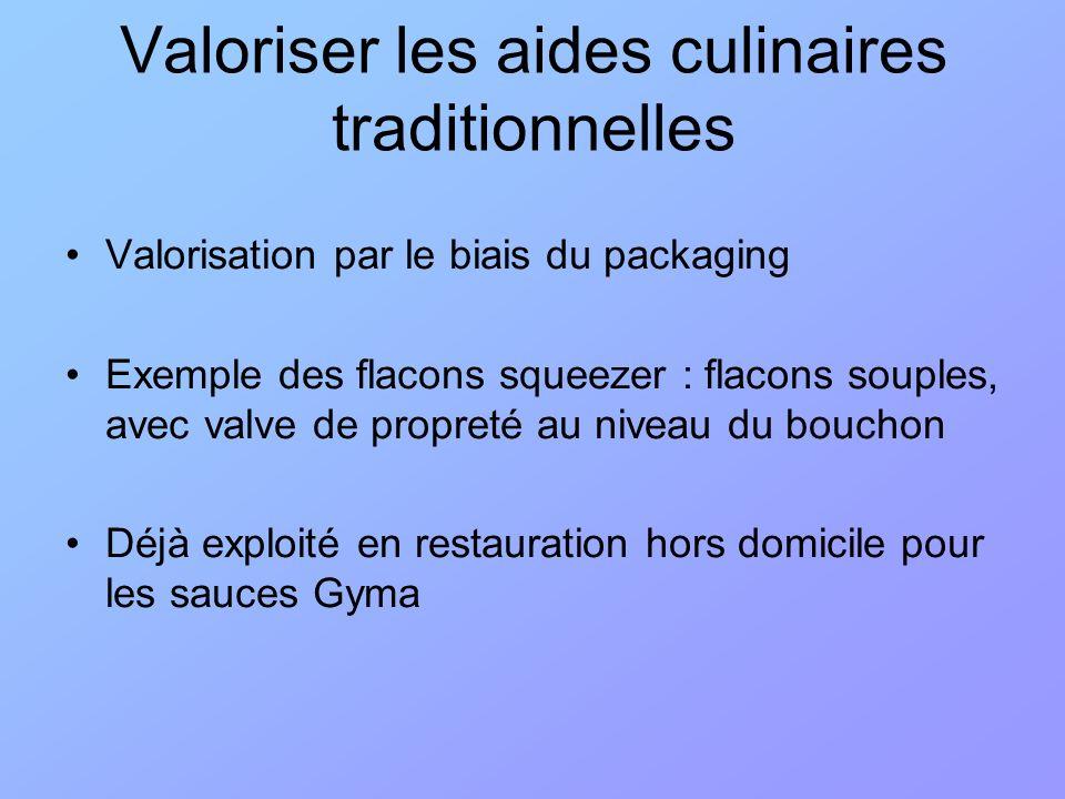 Valoriser les aides culinaires traditionnelles Valorisation par le biais du packaging Exemple des flacons squeezer : flacons souples, avec valve de pr
