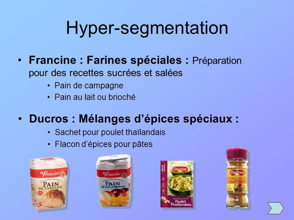 Objectifs –Adapter le produit aux recettes –Eliminer la concurrence directe : le consommateur recherche de plus en plus des produits personnalisés Avantages –Utilisation facile du produit –Préparation pratique –Variété gustative et nutritionnelle au consommateur Hyper-segmentation