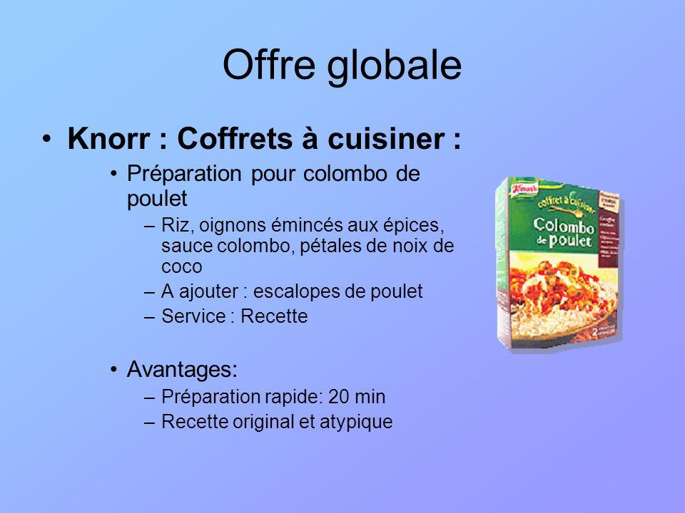 Knorr : Coffrets à cuisiner : Préparation pour colombo de poulet –Riz, oignons émincés aux épices, sauce colombo, pétales de noix de coco –A ajouter :