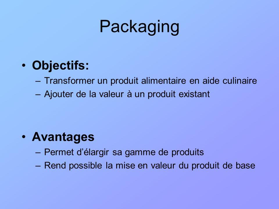 Objectifs: –Transformer un produit alimentaire en aide culinaire –Ajouter de la valeur à un produit existant Avantages –Permet délargir sa gamme de pr