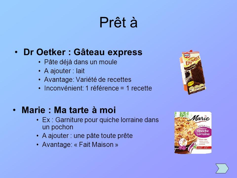 Dr Oetker : Gâteau express Pâte déjà dans un moule A ajouter : lait Avantage: Variété de recettes Inconvénient: 1 référence = 1 recette Marie : Ma tar