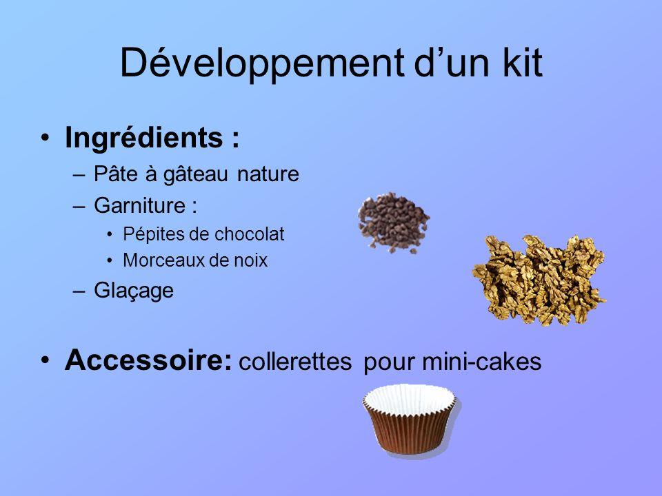 Développement dun kit Ingrédients : –Pâte à gâteau nature –Garniture : Pépites de chocolat Morceaux de noix –Glaçage Accessoire: collerettes pour mini