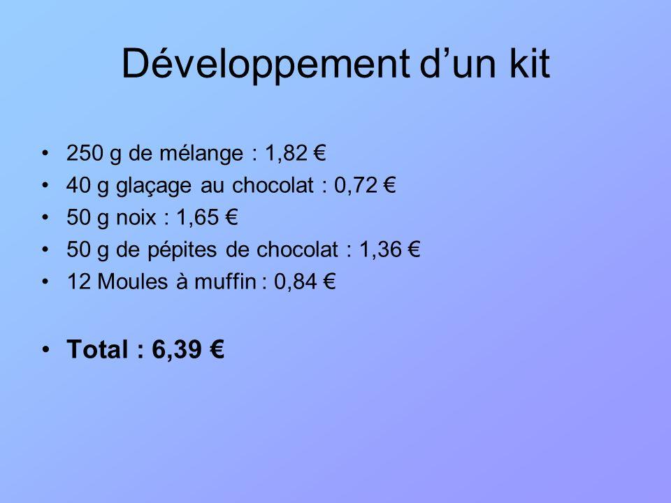 250 g de mélange : 1,82 40 g glaçage au chocolat : 0,72 50 g noix : 1,65 50 g de pépites de chocolat : 1,36 12 Moules à muffin : 0,84 Total : 6,39 Dév