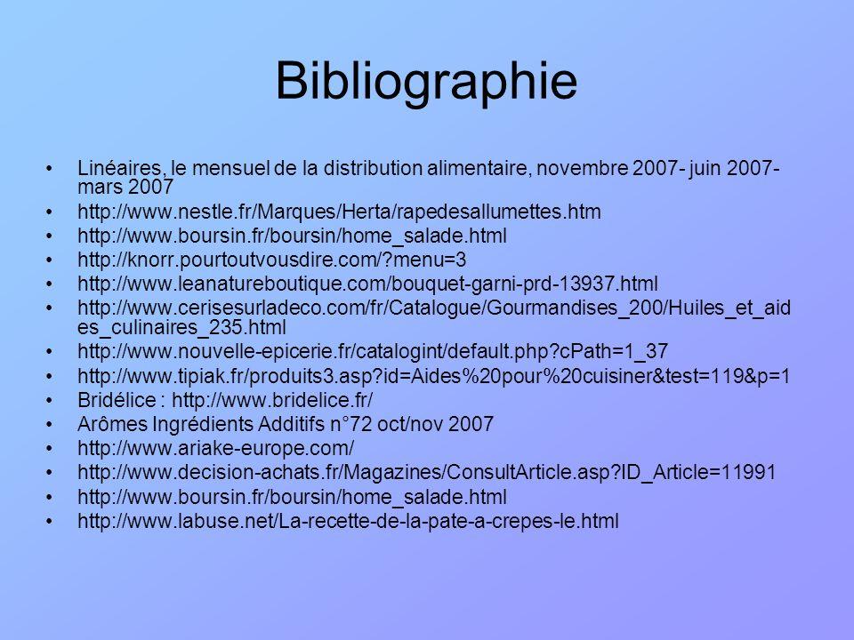 Bibliographie Linéaires, le mensuel de la distribution alimentaire, novembre 2007- juin 2007- mars 2007 http://www.nestle.fr/Marques/Herta/rapedesallu