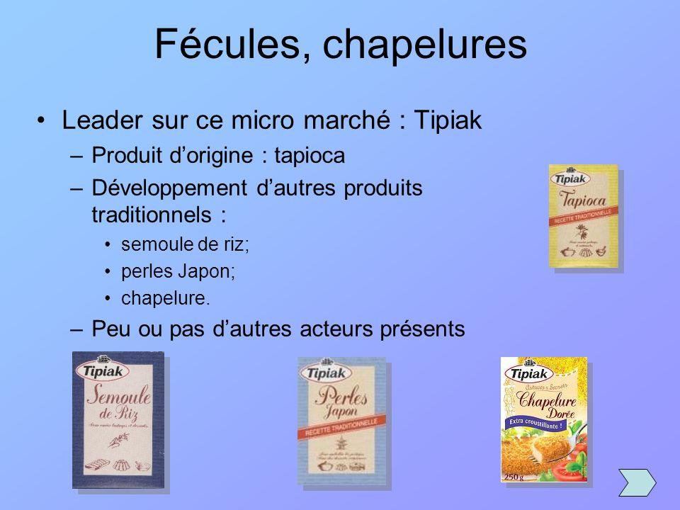 Fécules, chapelures Leader sur ce micro marché : Tipiak –Produit dorigine : tapioca –Développement dautres produits traditionnels : semoule de riz; pe