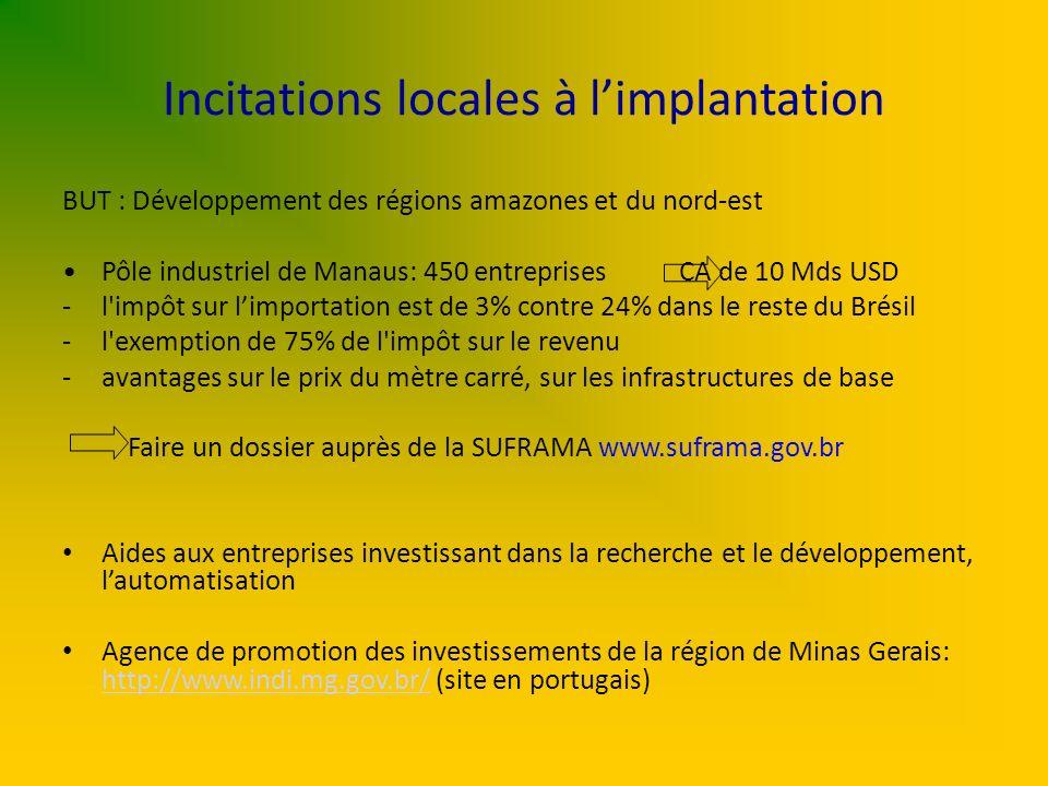 Incitations locales à limplantation BUT : Développement des régions amazones et du nord-est Pôle industriel de Manaus: 450 entreprises CA de 10 Mds US