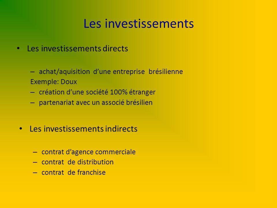 Les investissements Les investissements directs – achat/aquisition dune entreprise brésilienne Exemple: Doux – création dune société 100% étranger – p