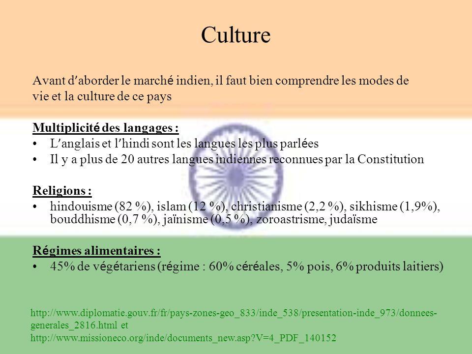 Culture Avant d aborder le march é indien, il faut bien comprendre les modes de vie et la culture de ce pays Multiplicit é des langages : L anglais et