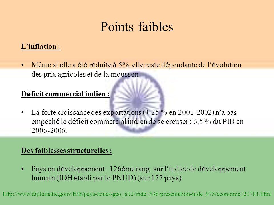 Points faibles L inflation : Même si elle a é t é r é duite à 5%, elle reste d é pendante de l é volution des prix agricoles et de la mousson D é fici