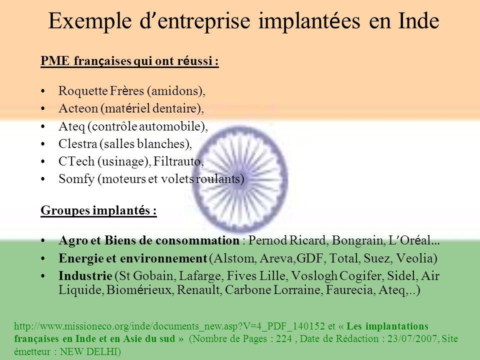 Exemple d entreprise implant é es en Inde PME fran ç aises qui ont r é ussi : Roquette Fr è res (amidons), Acteon (mat é riel dentaire), Ateq (contrôl