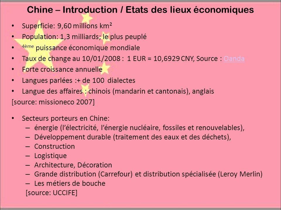Superficie: 9,60 millions km² Population: 1,3 milliards; le plus peuplé 4ème puissance économique mondiale Taux de change au 10/01/2008 : 1 EUR = 10,6