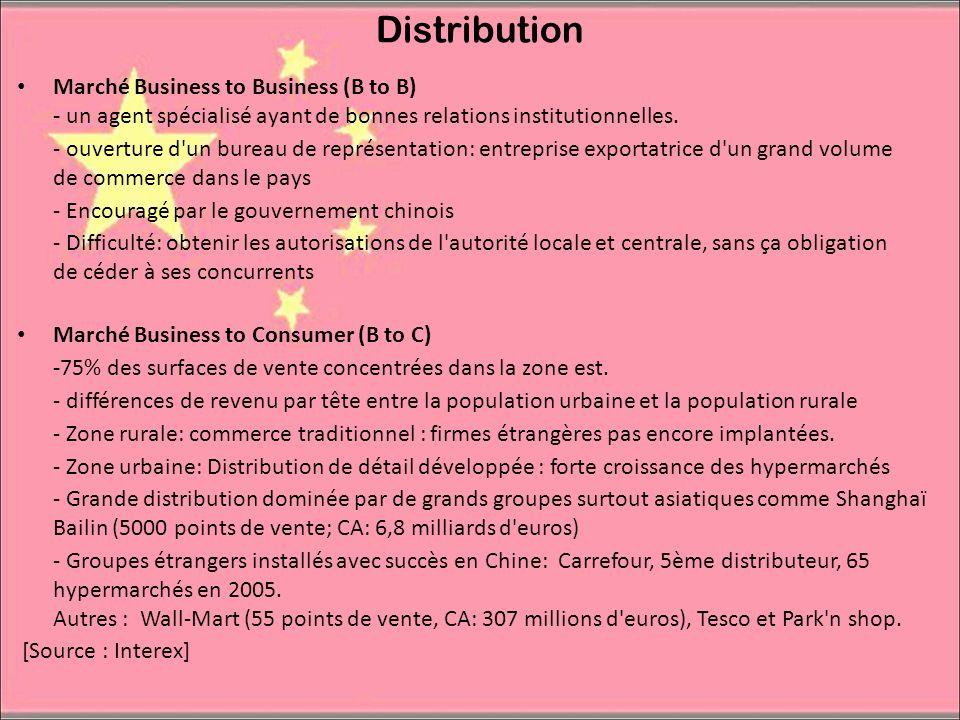 Distribution Marché Business to Business (B to B) - un agent spécialisé ayant de bonnes relations institutionnelles. - ouverture d'un bureau de représ