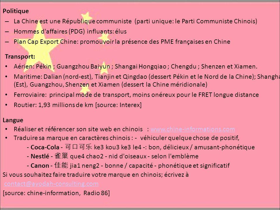 Politique – La Chine est une République communiste (parti unique: le Parti Communiste Chinois) – Hommes d'affaires (PDG) influants: élus – Plan Cap Ex
