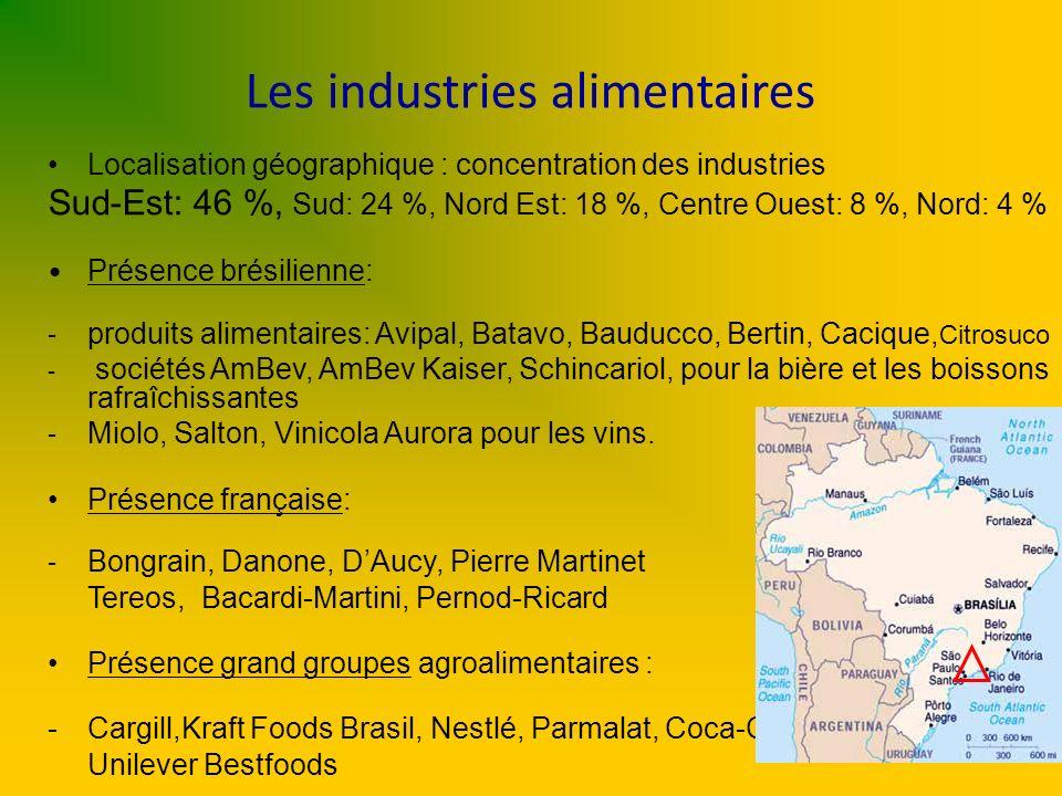 Les industries alimentaires Localisation géographique : concentration des industries Sud-Est: 46 %, Sud: 24 %, Nord Est: 18 %, Centre Ouest: 8 %, Nord