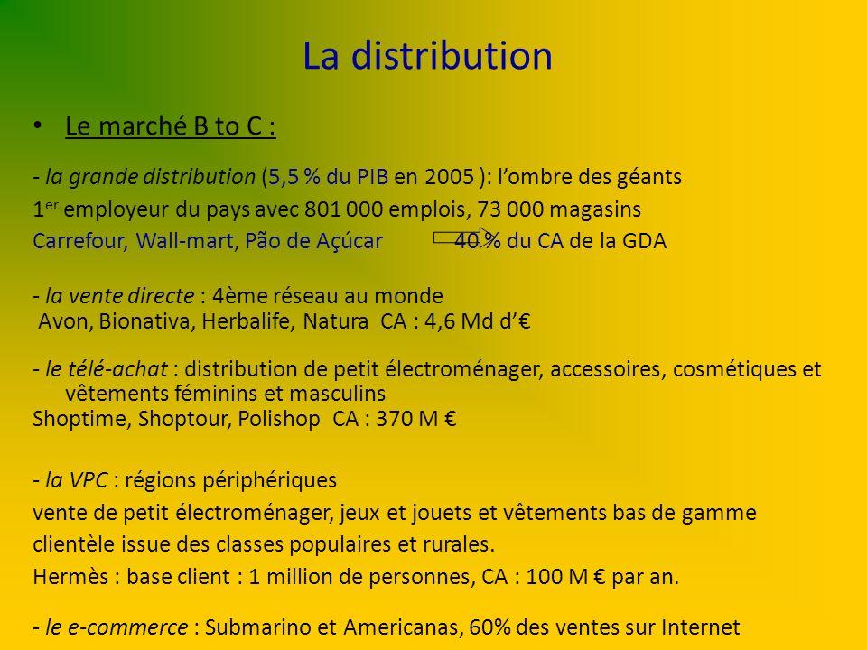 La distribution Le marché B to C : - la grande distribution (5,5 % du PIB en 2005 ): lombre des géants 1 er employeur du pays avec 801 000 emplois, 73