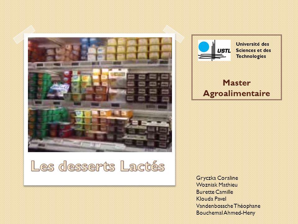 Analyse de la demande Nationale 412 000 t produites soit -0.2% 1 242 M de CA soit -0.1% (2009) Vol (tonnes)Evol 1anCA (M)Evol 1an Crèmes desserts149 500+1.1%307.6-3.5% Entremets87 800-0.4%342.3-1.7 Liégeois63 100-0.7%168.9+2.7% Emprésurés, flans, laits gélifiés 55 400-3.9%95.1-2.9% Spécialités30 900+2.1%211.3+4.6% Mousses25 200+2.1%117.3+4.6% Total412 000-0.2%1242-0.1% émergencecroissancematurité Au dessert les français aiment les produits laitiers ainsi: En 2007: 53% des français consomment des desserts lactés au cours dune semaine avec une moyenne de 25g de produit par jour 22% de ces desserts sont consommés hors domicile 92% sont consommés au déjeuner et au diner Les jeunes 9-14ans sont les plus gros consommateurs de desserts lactés les hommes favorisant le fromage en dessert, les enfants les petit suisses et les femmes les yaourts.