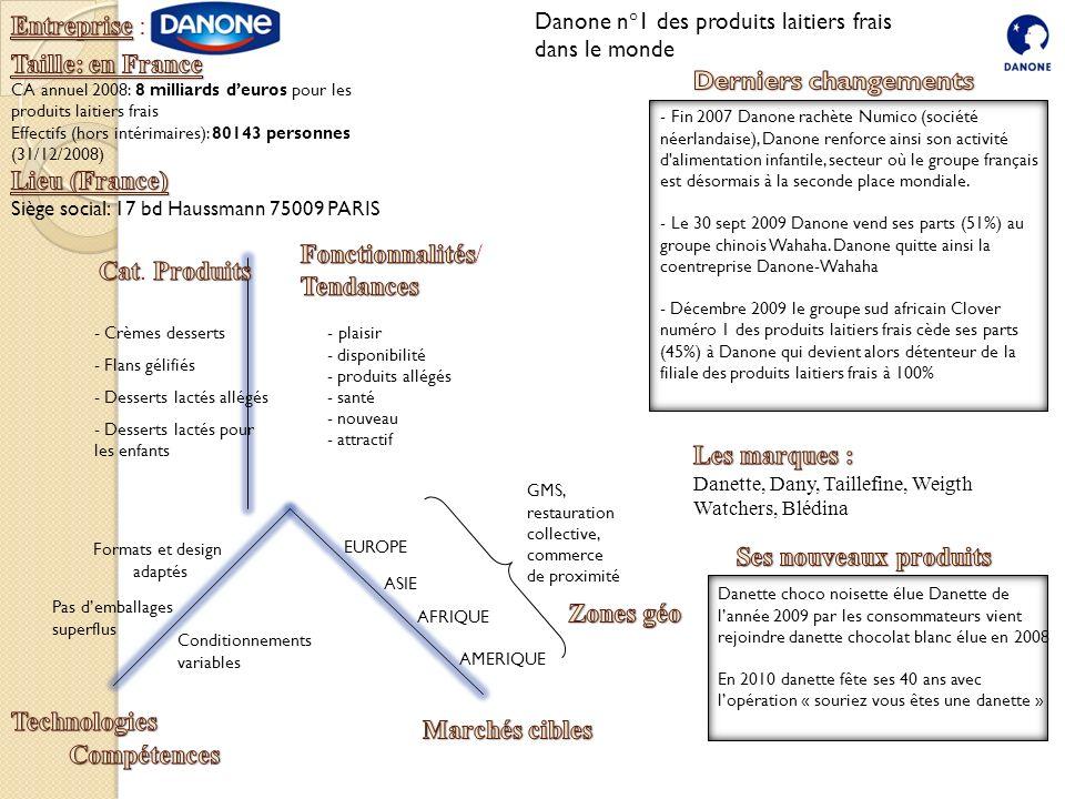 - Fin 2007 Danone rachète Numico (société néerlandaise), Danone renforce ainsi son activité d'alimentation infantile, secteur où le groupe français es