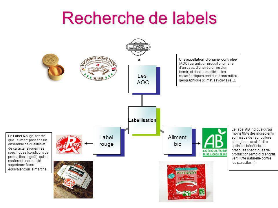 Recherche de labels Labellisation Les AOC Aliment bio Label rouge Le Label Rouge atteste que laliment possède un ensemble de qualités et de caractéris