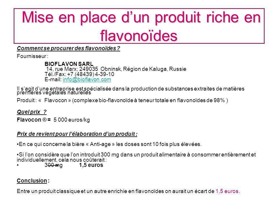 Mise en place dun produit riche en flavonoïdes Comment se procurer des flavonoïdes ? Fournisseur : BIOFLAVON SARL 14, rue Marx; 249035 Obninsk, Région