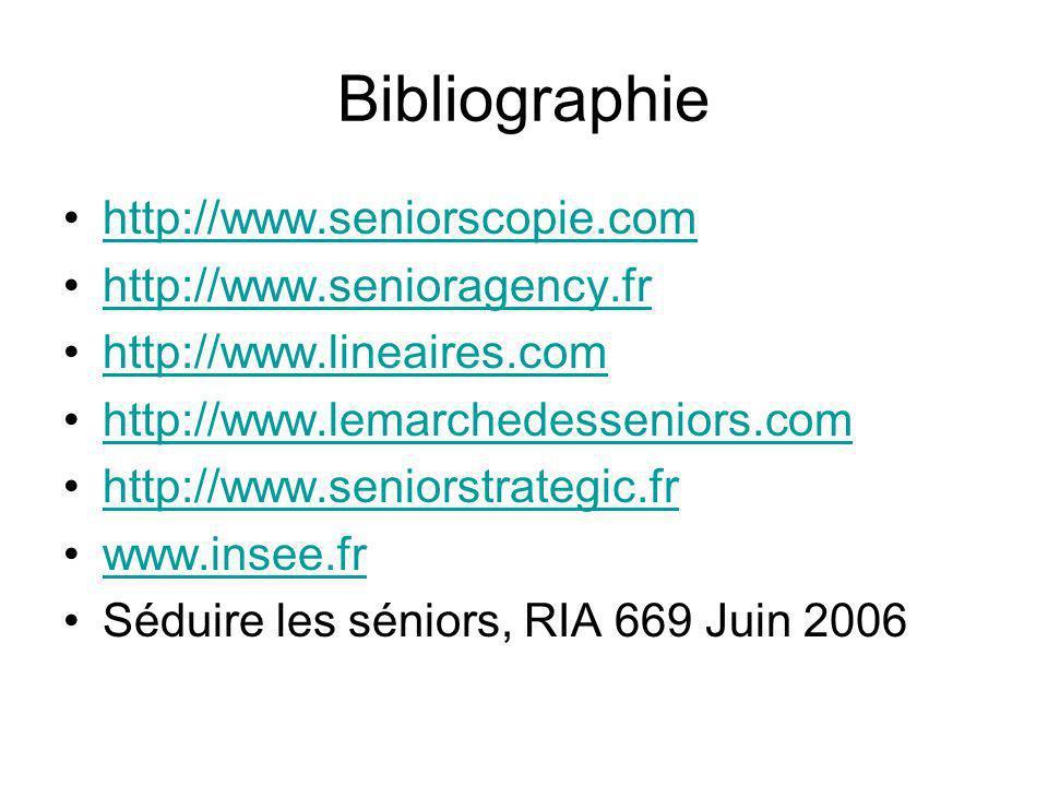 Bibliographie http://www.seniorscopie.com http://www.senioragency.fr http://www.lineaires.com http://www.lemarchedesseniors.com http://www.seniorstrat