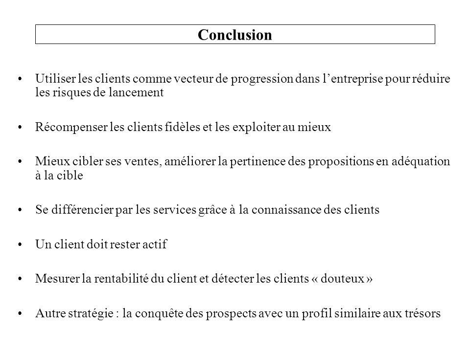 Utiliser les clients comme vecteur de progression dans lentreprise pour réduire les risques de lancement Récompenser les clients fidèles et les exploi