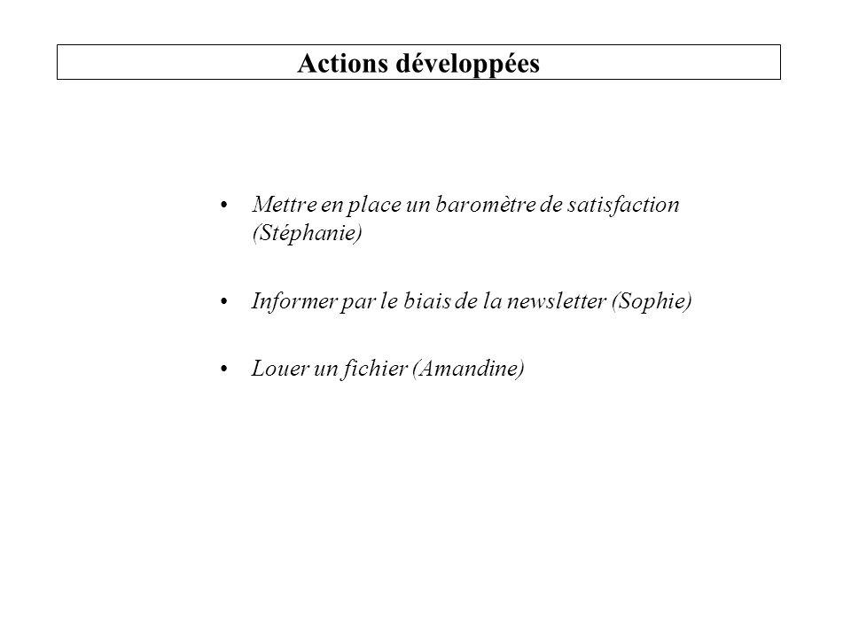 Mettre en place un baromètre de satisfaction (Stéphanie) Informer par le biais de la newsletter (Sophie) Louer un fichier (Amandine) Actions développé