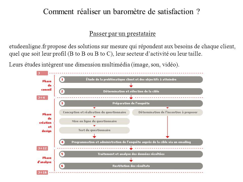 Comment réaliser un baromètre de satisfaction ? Passer par un prestataire etudeenligne.fr propose des solutions sur mesure qui répondent aux besoins d