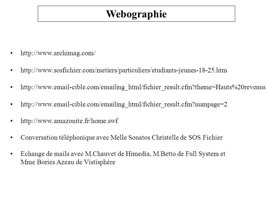 http://www.archimag.com/ http://www.sosfichier.com/metiers/particuliers/etudiants-jeunes-18-25.htm http://www.email-cible.com/emailing_html/fichier_re