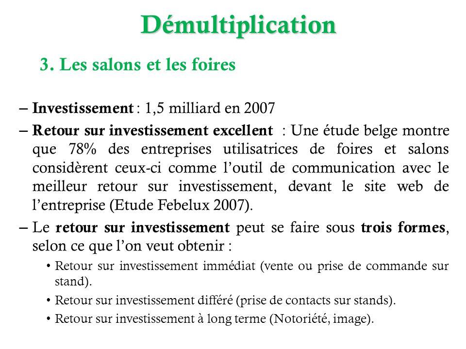– Investissement : 1,5 milliard en 2007 – Retour sur investissement excellent : Une étude belge montre que 78% des entreprises utilisatrices de foires