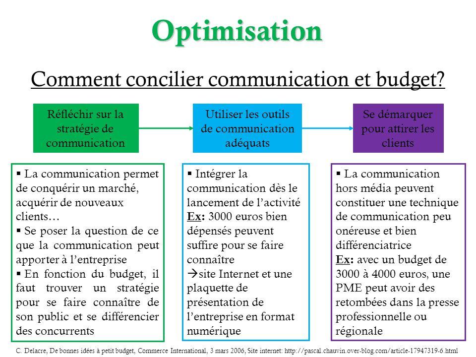 Comment concilier communication et budget?Optimisation C. Delacre, De bonnes idées à petit budget, Commerce International, 3 mars 2006, Site internet: