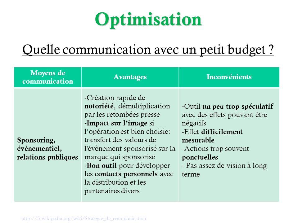 Quelle communication avec un petit budget ?Optimisation http://fr.wikipedia.org/wiki/Strategie_de_communication Moyens de communication AvantagesIncon