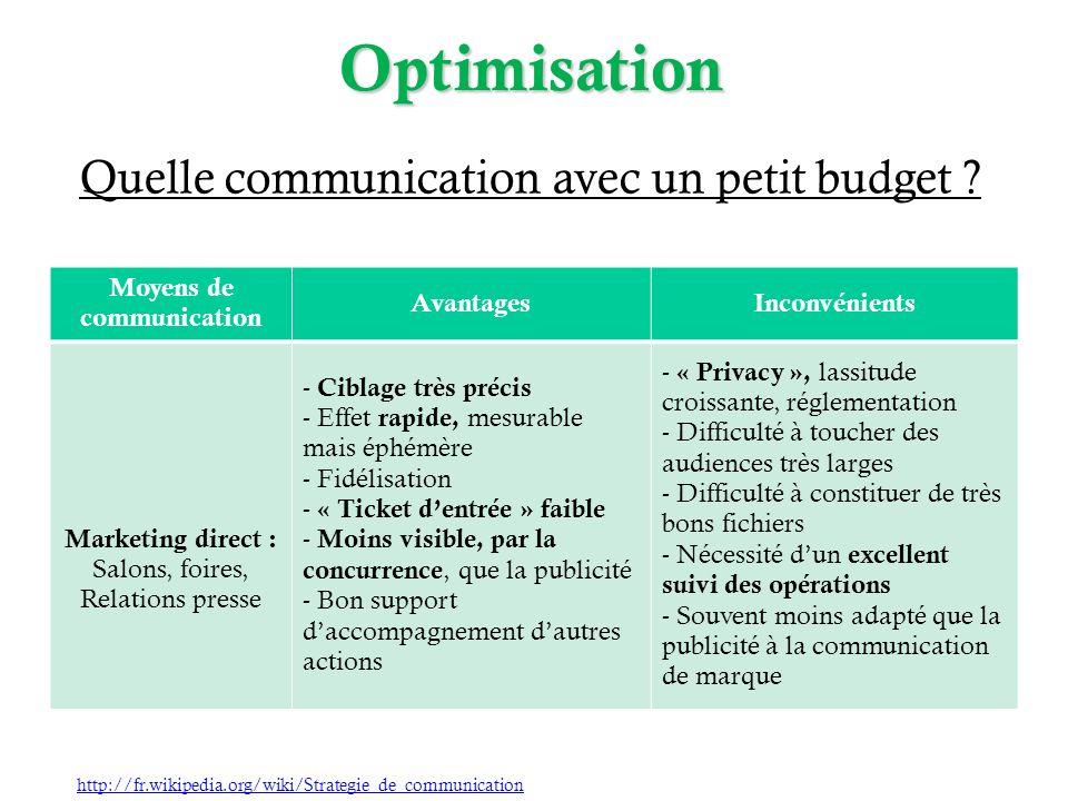 Optimisation Quelle communication avec un petit budget ? http://fr.wikipedia.org/wiki/Strategie_de_communication Moyens de communication AvantagesInco