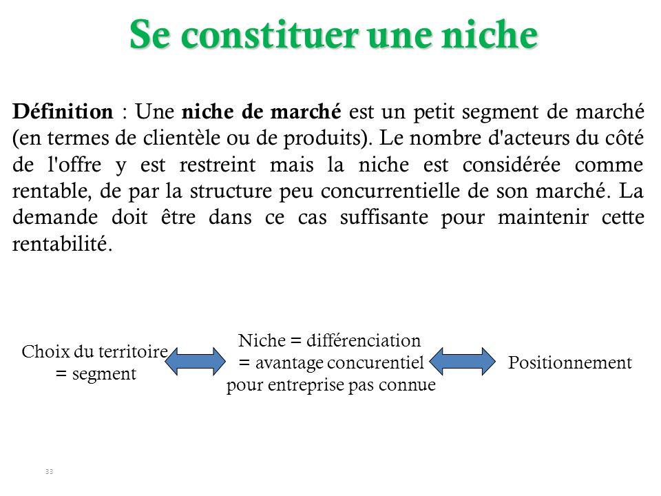 33 Définition : Une niche de marché est un petit segment de marché (en termes de clientèle ou de produits). Le nombre d'acteurs du côté de l'offre y e