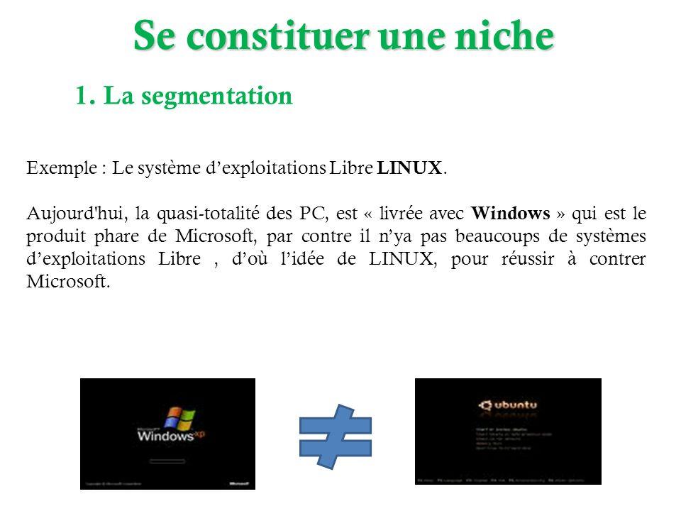 Exemple : Le système dexploitations Libre LINUX. Aujourd'hui, la quasi-totalité des PC, est « livrée avec Windows » qui est le produit phare de Micros
