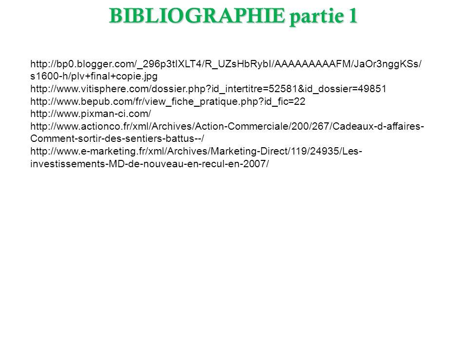 BIBLIOGRAPHIE partie 1 http://bp0.blogger.com/_296p3tIXLT4/R_UZsHbRybI/AAAAAAAAAFM/JaOr3nggKSs/ s1600-h/plv+final+copie.jpg http://www.vitisphere.com/dossier.php?id_intertitre=52581&id_dossier=49851 http://www.bepub.com/fr/view_fiche_pratique.php?id_fic=22 http://www.pixman-ci.com/ http://www.actionco.fr/xml/Archives/Action-Commerciale/200/267/Cadeaux-d-affaires- Comment-sortir-des-sentiers-battus--/ http://www.e-marketing.fr/xml/Archives/Marketing-Direct/119/24935/Les- investissements-MD-de-nouveau-en-recul-en-2007/