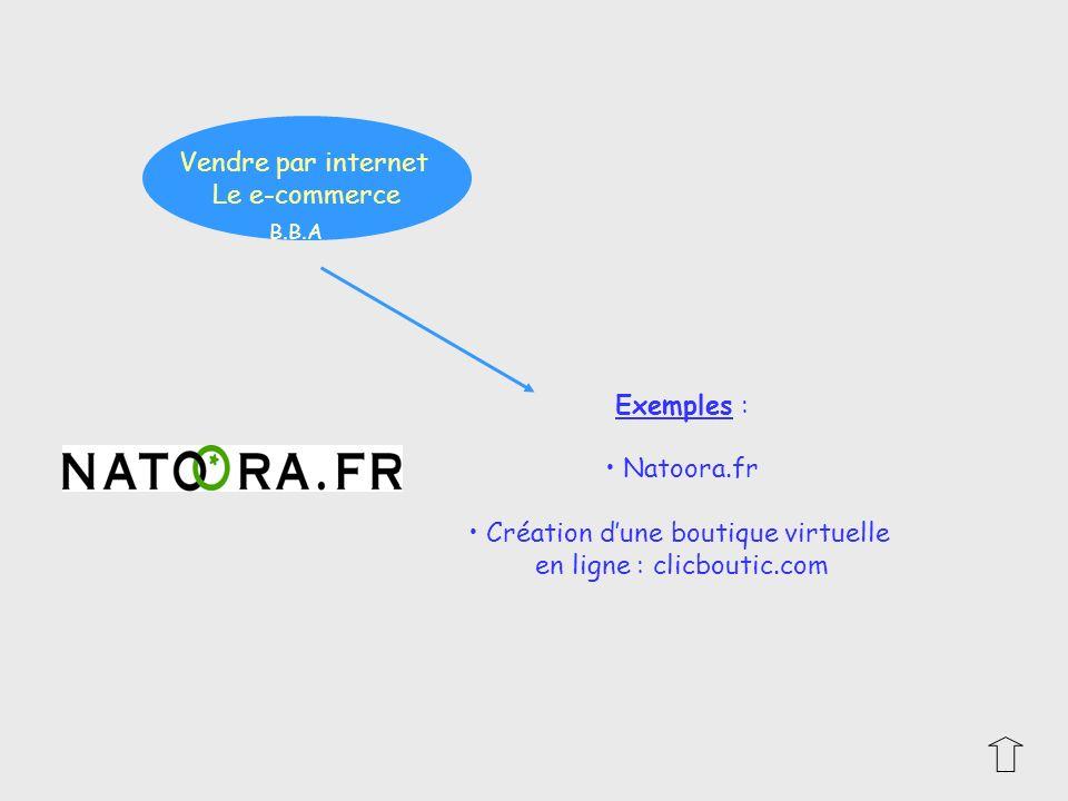 Exemples : Natoora.fr Création dune boutique virtuelle en ligne : clicboutic.com Vendre par internet Le e-commerce B.B.A