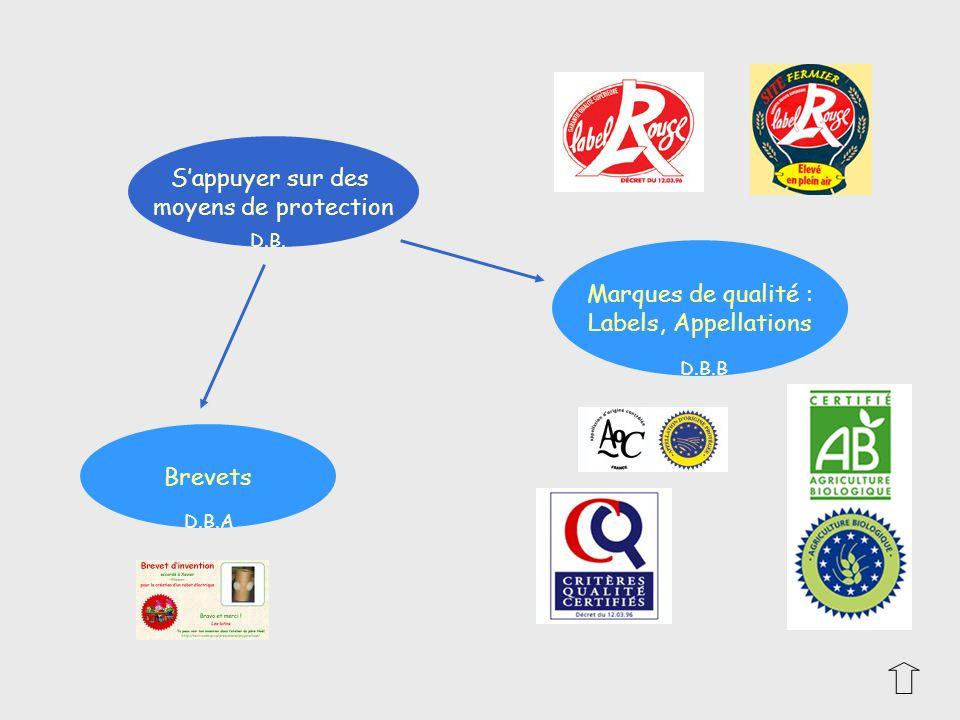 Marques de qualité : Labels, Appellations Brevets Sappuyer sur des moyens de protection D.B. D.B.B D.B.A