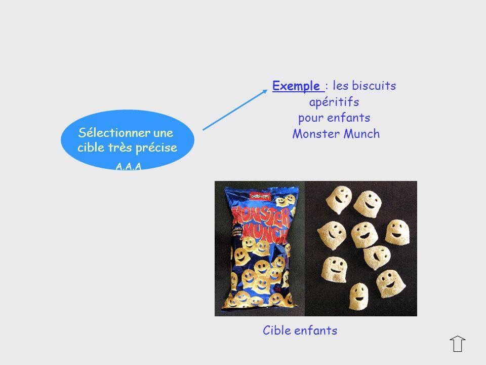 Sélectionner une cible très précise Exemple : les biscuits apéritifs pour enfants Monster Munch A.A.A Cible enfants