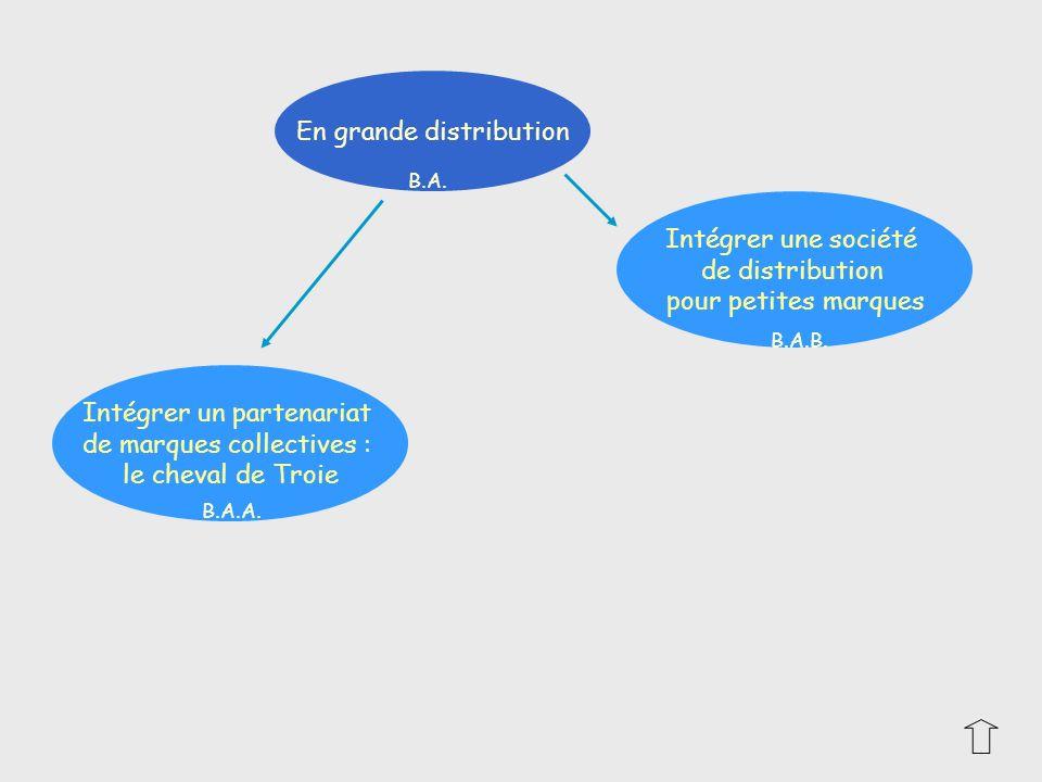 Exemple : Saveurs enOr, Reflets de France Intégrer un partenariat de marques collectives : le cheval de Troie B.A.A ACTION TRAITEE