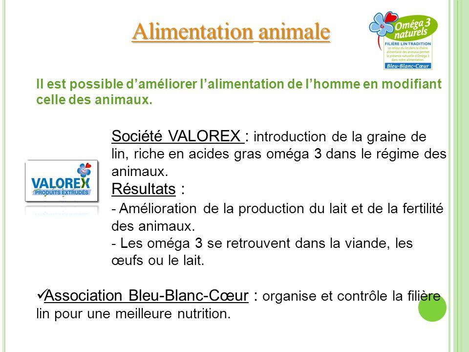 Alimentationanimale Alimentation animale Il est possible daméliorer lalimentation de lhomme en modifiant celle des animaux. Société VALOREX : introduc