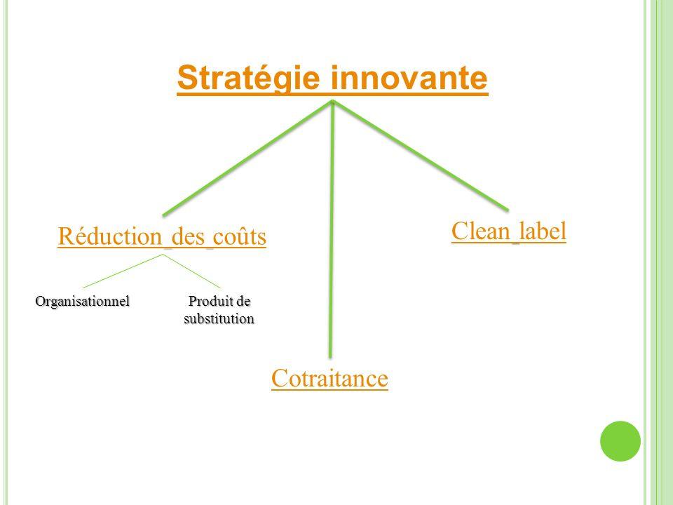 Stratégie innovante Cotraitance Réduction des coûts Clean labelOrganisationnel Produit de substitution