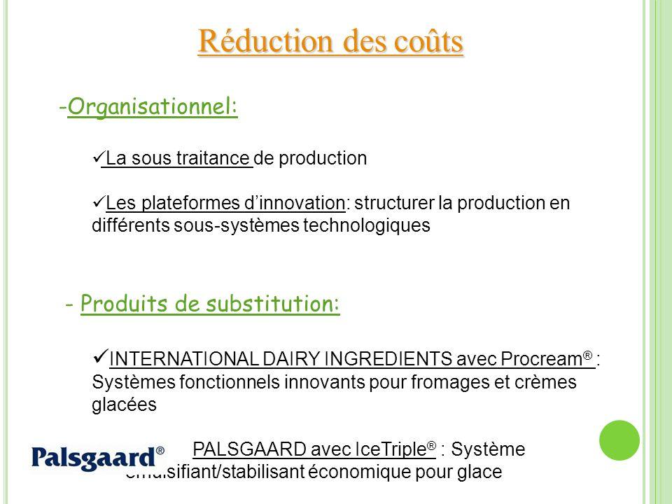 Réduction des coûts Réduction des coûts -Organisationnel: La sous traitance de production Les plateformes dinnovation: structurer la production en dif