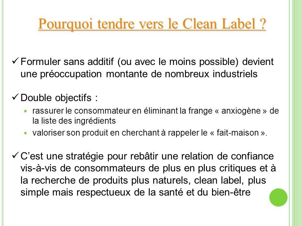 Pourquoi tendre vers le Clean Label ? Pourquoi tendre vers le Clean Label ? Formuler sans additif (ou avec le moins possible) devient une préoccupatio